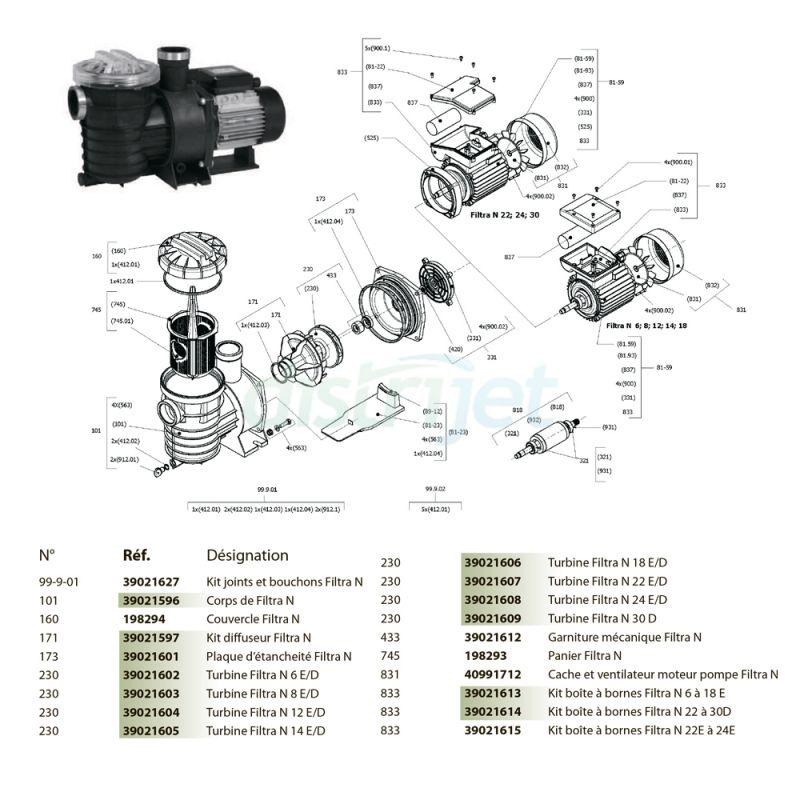 Cache et ventilateur pompe filtra n distrijet for Cache moteur piscine